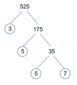525 Tree