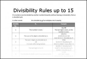 Divisibility Rules Up to 15