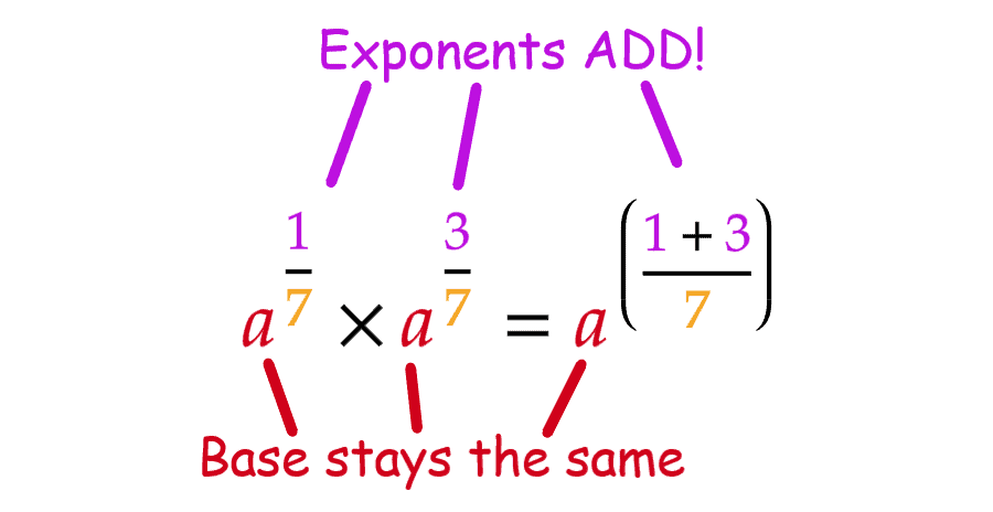 Exponent Product Rule Base Unchanged