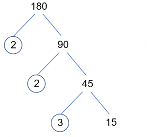 Factor Tree 180 Step 3