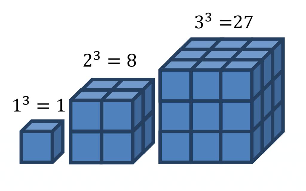 First Three Cubes