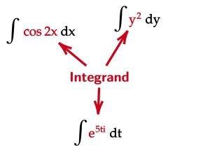 Integrand