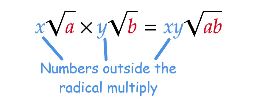 Numbers Outside Radical Multiply