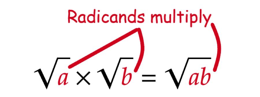 Radicands Multiply Inside