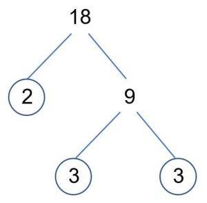 18 Prime Tree