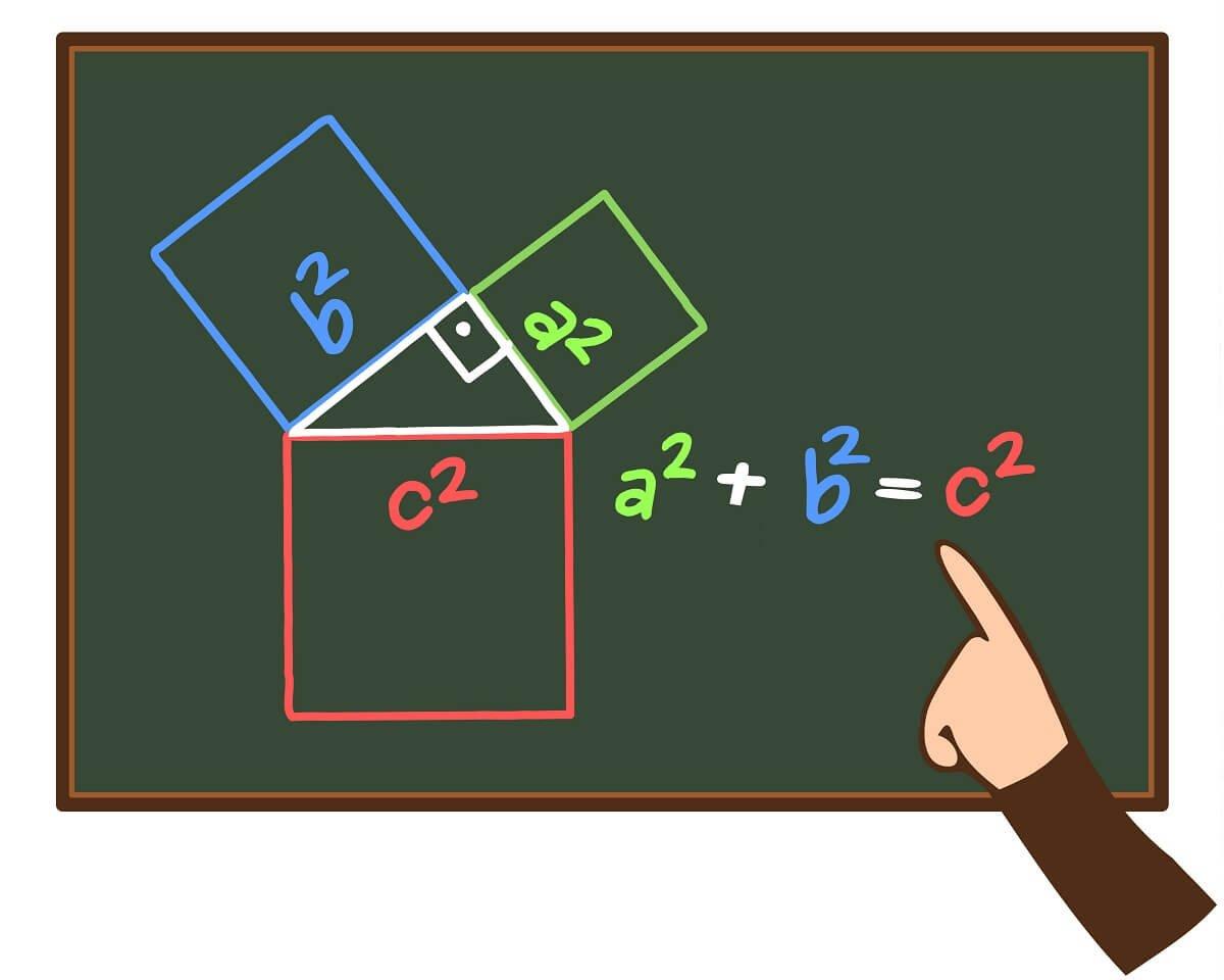 a^2+b^2=c^2 chalkboard
