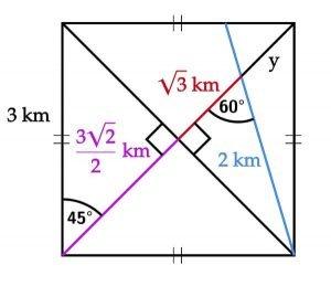Question 6 Solution