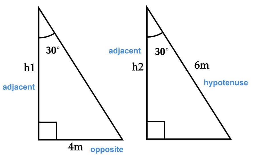 Question 9 Solution