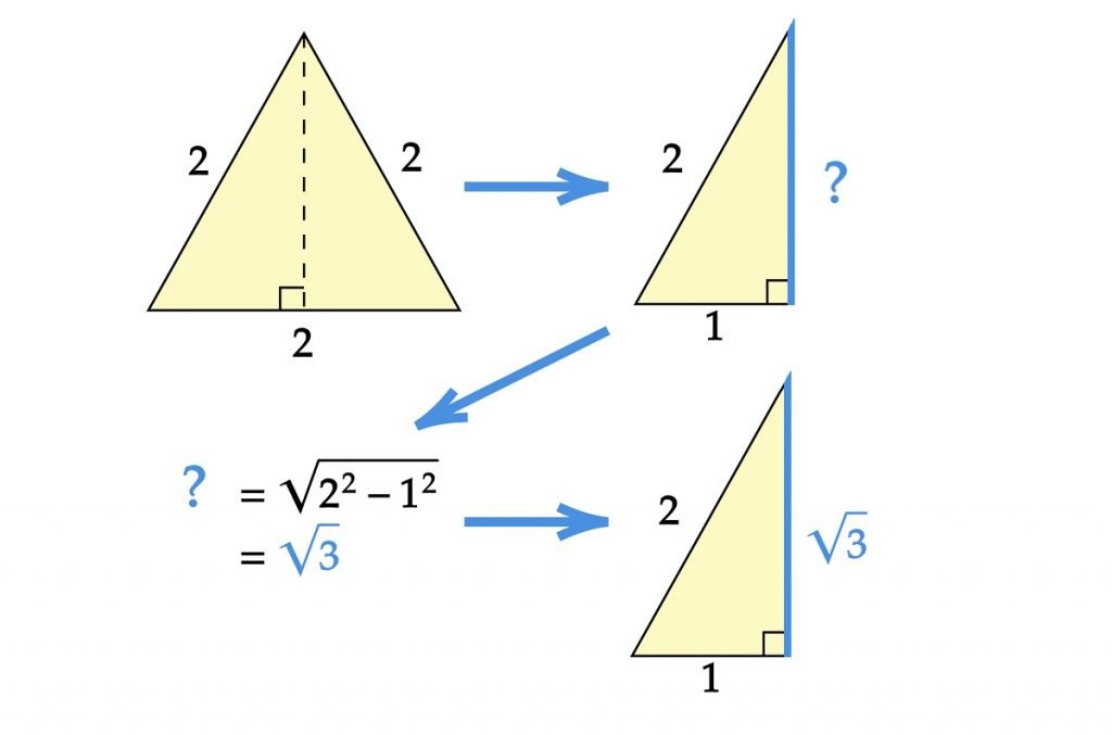 Equilateral Triangle Divided