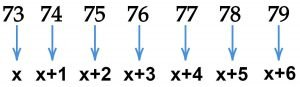 Sum of integer sequence 73 to 79