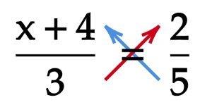 Cross Multiplying
