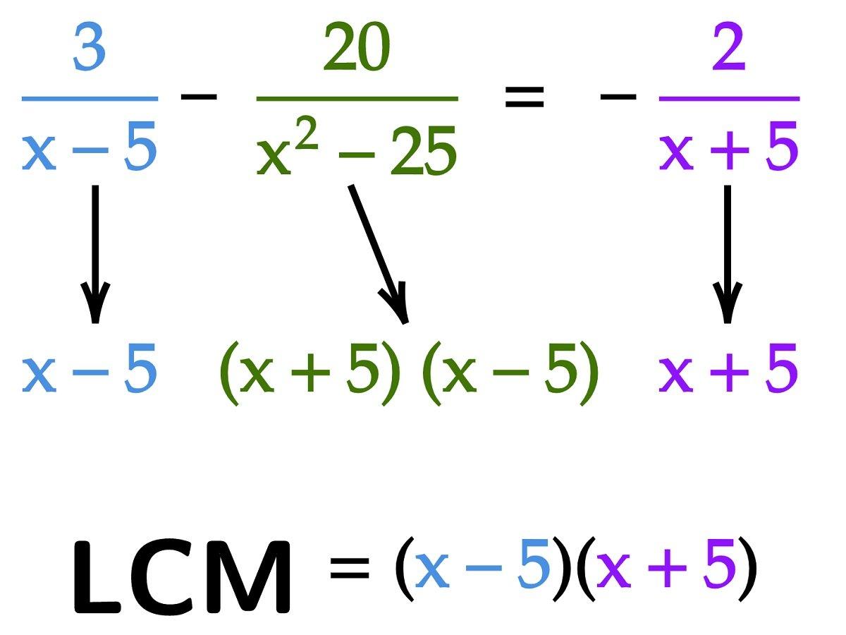 LCM of Polynomial Equation Denominators1