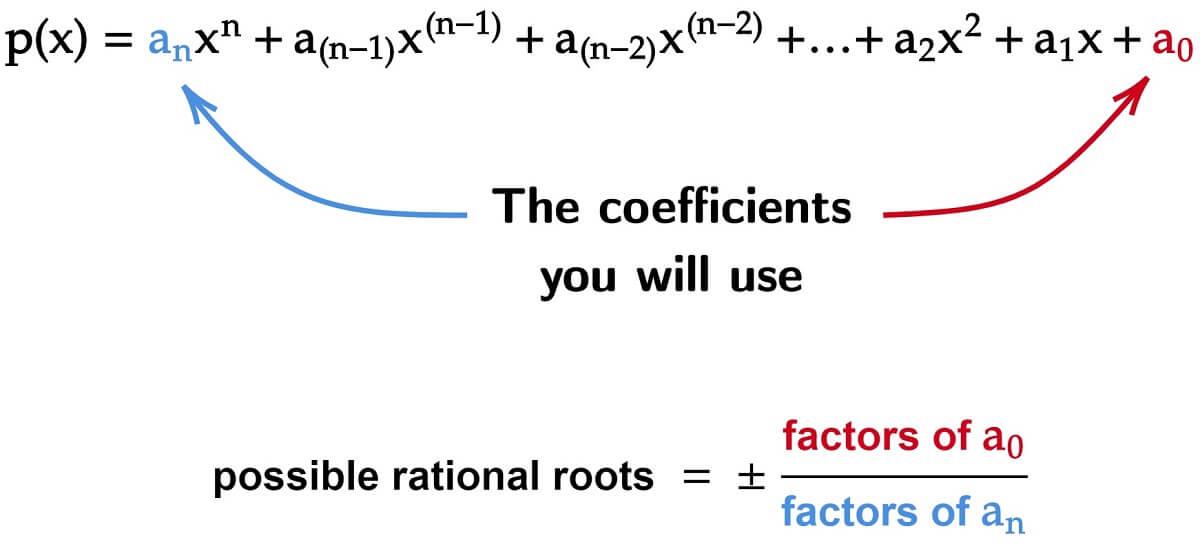 Rational Root Theorem Full