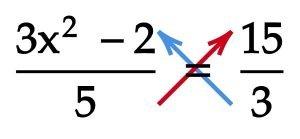 Solution 1 Cross Multiplying